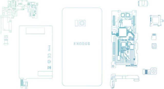 HTC社はブロックチェーンスマートフォン「Exodus」を今秋発売